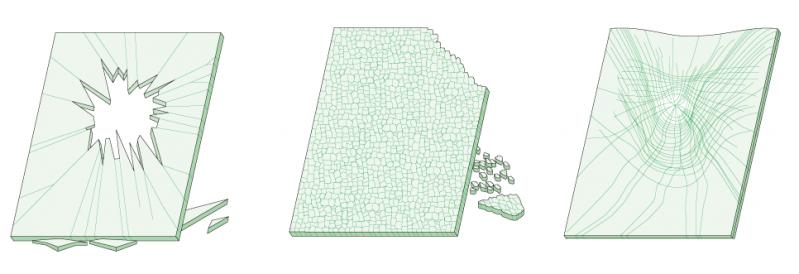Turvalasit: karkaistu lasi ja laminoitu lasi